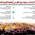 6 قرارات دولية بحق القدس أوقفها الفيتو الأمريكي